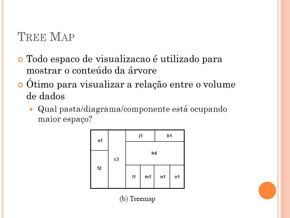 T REE M AP Todo espaco de visualizacao é utilizado para mostrar o conteúdo da árvore Ótimo para visualizar a relação entre o volume de dados Qual past