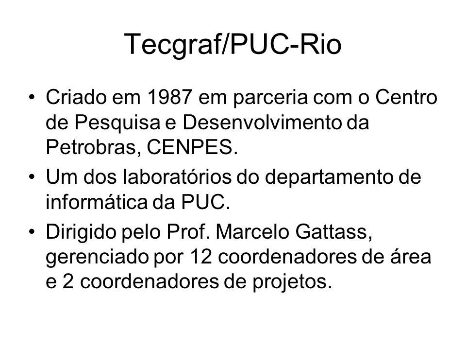 Tecgraf/PUC-Rio Criado em 1987 em parceria com o Centro de Pesquisa e Desenvolvimento da Petrobras, CENPES. Um dos laboratórios do departamento de inf