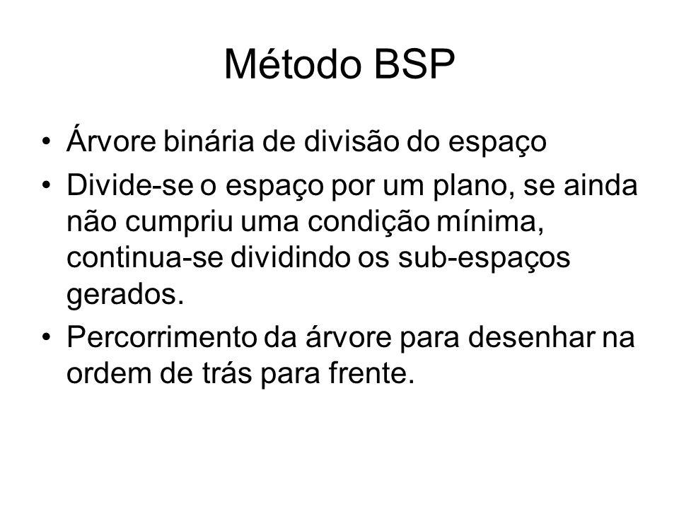 Método BSP Árvore binária de divisão do espaço Divide-se o espaço por um plano, se ainda não cumpriu uma condição mínima, continua-se dividindo os sub
