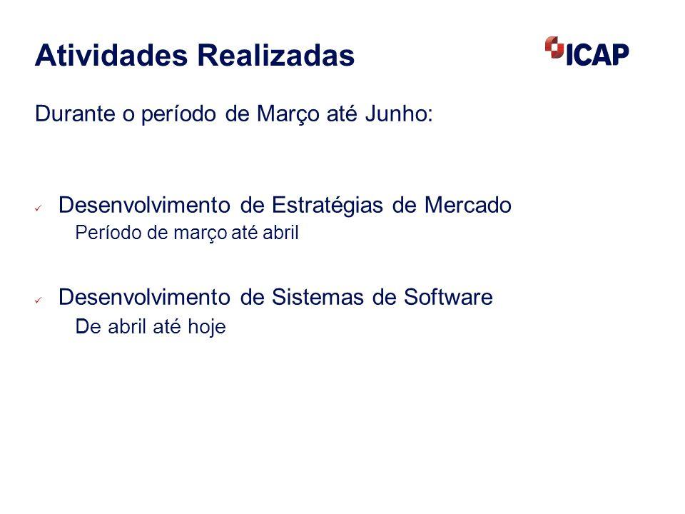 Atividades Realizadas Durante o período de Março até Junho: Desenvolvimento de Estratégias de Mercado Período de março até abril Desenvolvimento de Sistemas de Software De abril até hoje