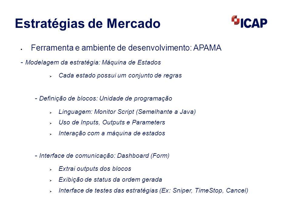 Estratégias de Mercado Ferramenta e ambiente de desenvolvimento: APAMA - Modelagem da estratégia: Máquina de Estados Cada estado possui um conjunto de