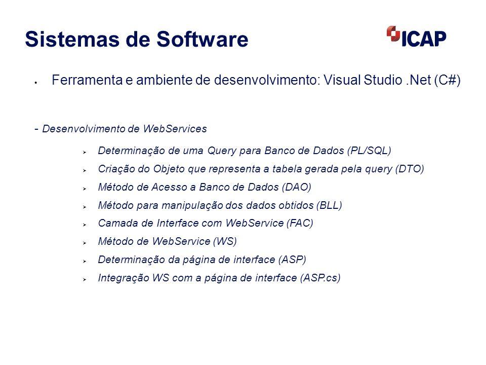 Sistemas de Software Ferramenta e ambiente de desenvolvimento: Visual Studio.Net (C#) - Desenvolvimento de WebServices Determinação de uma Query para Banco de Dados (PL/SQL) Criação do Objeto que representa a tabela gerada pela query (DTO) Método de Acesso a Banco de Dados (DAO) Método para manipulação dos dados obtidos (BLL) Camada de Interface com WebService (FAC) Método de WebService (WS) Determinação da página de interface (ASP) Integração WS com a página de interface (ASP.cs)