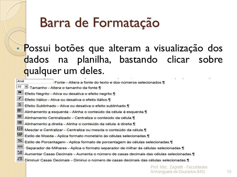 Barra de Formatação Possui botões que alteram a visualização dos dados na planilha, bastando clicar sobre qualquer um deles. Prof. Msc. Zagretti - Fac