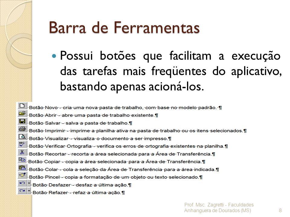 Barra de Ferramentas Possui botões que facilitam a execução das tarefas mais freqüentes do aplicativo, bastando apenas acioná-los. Prof. Msc. Zagretti