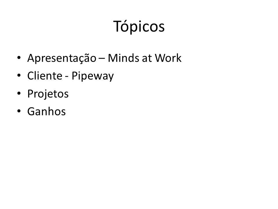 Tópicos Apresentação – Minds at Work Cliente - Pipeway Projetos Ganhos