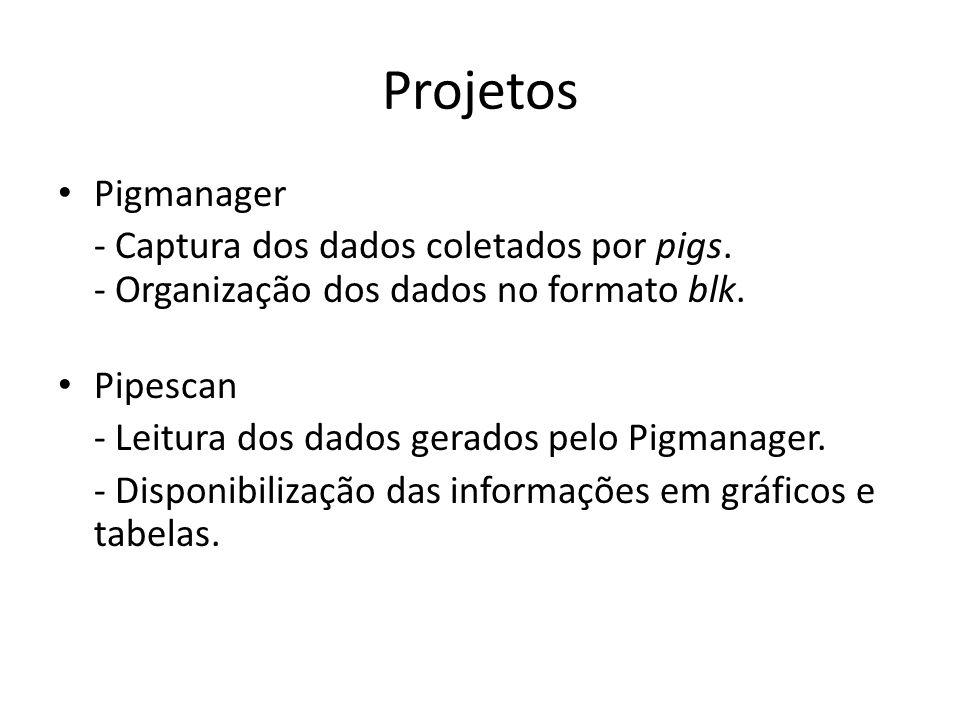 Projetos Pigmanager - Captura dos dados coletados por pigs.