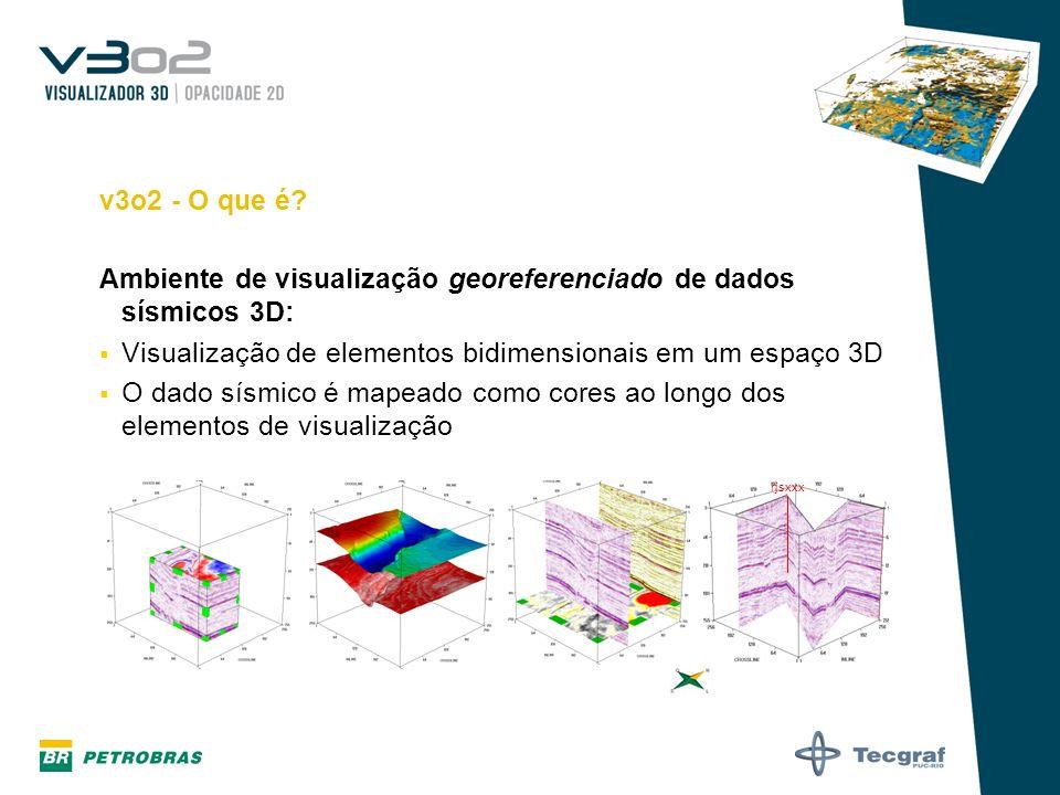 v3o2 - O que é? Ambiente de visualização georeferenciado de dados sísmicos 3D: Visualização de elementos bidimensionais em um espaço 3D O dado sísmico