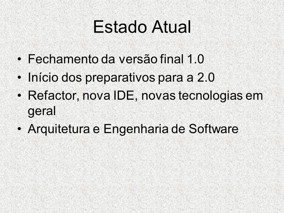 Estado Atual Fechamento da versão final 1.0 Início dos preparativos para a 2.0 Refactor, nova IDE, novas tecnologias em geral Arquitetura e Engenharia de Software