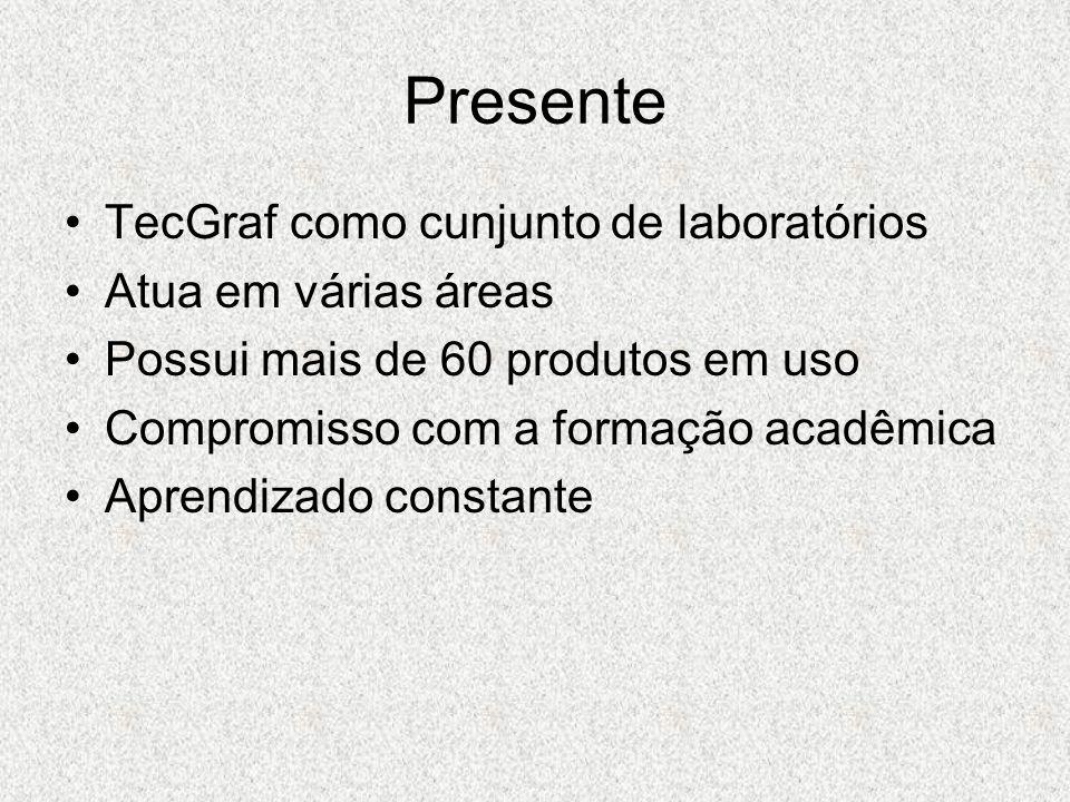 Presente TecGraf como cunjunto de laboratórios Atua em várias áreas Possui mais de 60 produtos em uso Compromisso com a formação acadêmica Aprendizado