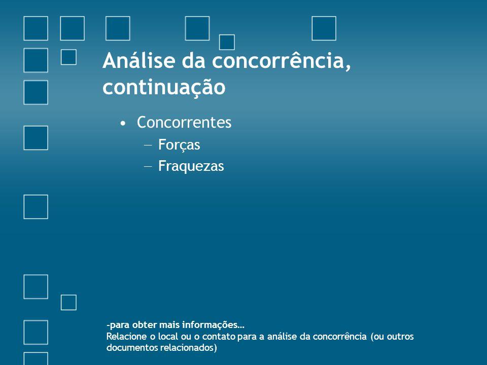 Análise da concorrência, continuação Concorrentes Forças Fraquezas -para obter mais informações… Relacione o local ou o contato para a análise da conc