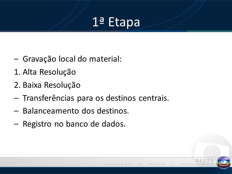 1ª Etapa –Gravação local do material: 1.Alta Resolução 2.Baixa Resolução –Transferências para os destinos centrais.