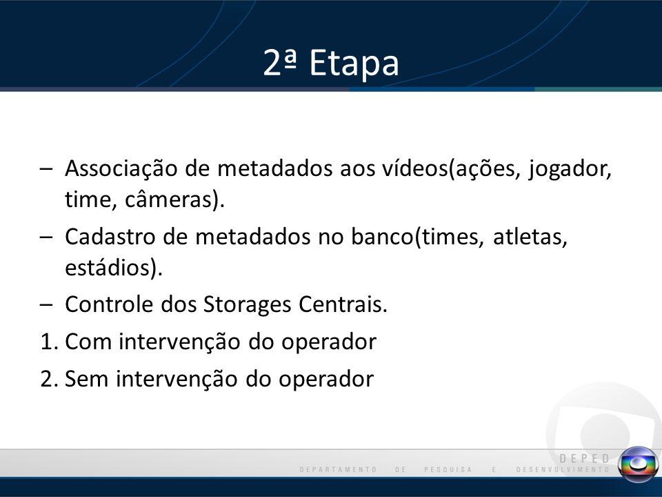 2ª Etapa –Associação de metadados aos vídeos(ações, jogador, time, câmeras).