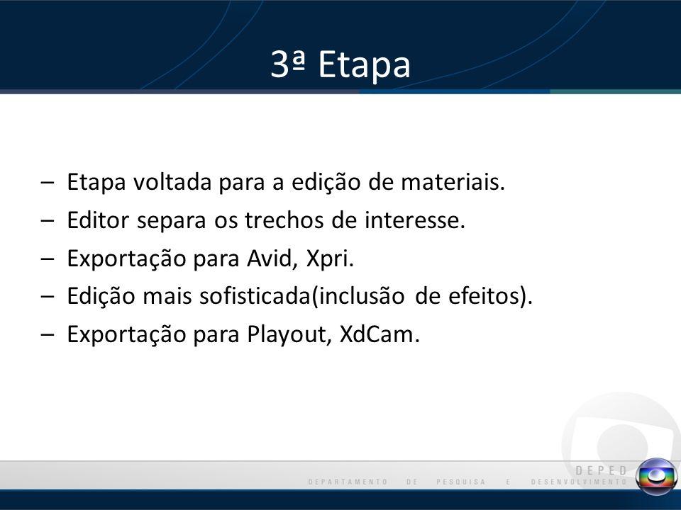 3ª Etapa –Etapa voltada para a edição de materiais.