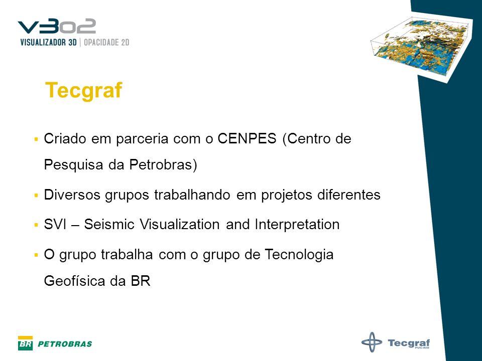 Tecgraf Criado em parceria com o CENPES (Centro de Pesquisa da Petrobras) Diversos grupos trabalhando em projetos diferentes SVI – Seismic Visualizati