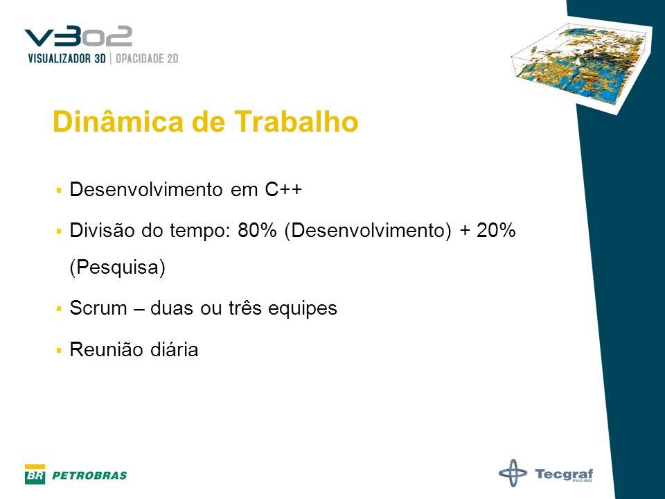 Dinâmica de Trabalho Desenvolvimento em C++ Divisão do tempo: 80% (Desenvolvimento) + 20% (Pesquisa) Scrum – duas ou três equipes Reunião diária