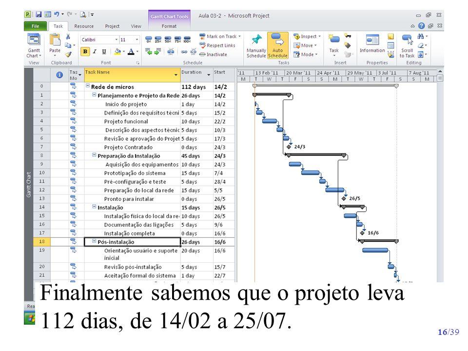 16/39 Finalmente sabemos que o projeto leva 112 dias, de 14/02 a 25/07.