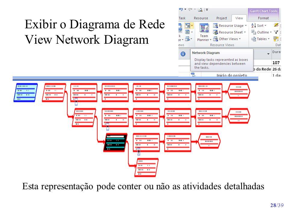 28/39 Exibir o Diagrama de Rede View Network Diagram Esta representação pode conter ou não as atividades detalhadas