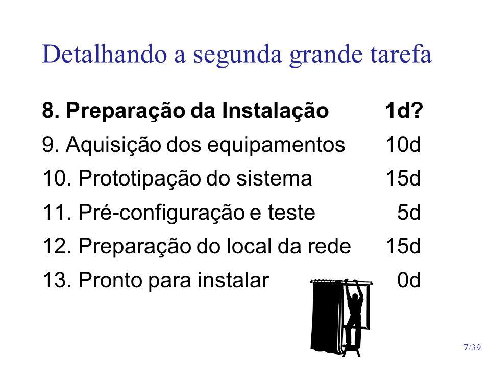 8/39 Obtemos algo assim Atribuir durações 10,15,5 15, 0 Preparação da Instalação, será calculada quando subordinarmos seu detalhamento