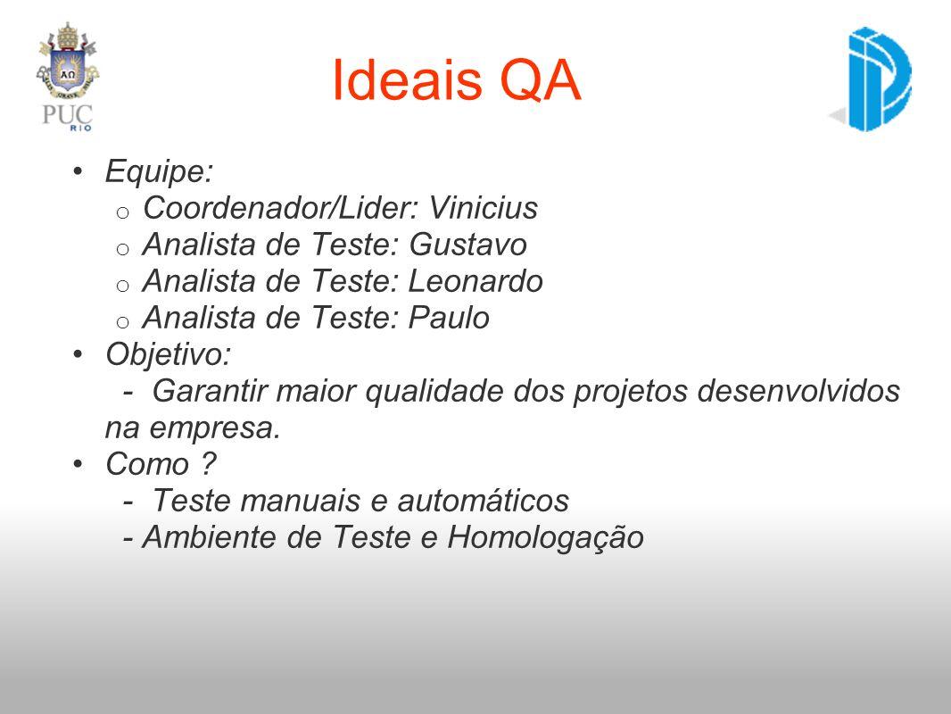 Equipe: o Coordenador/Lider: Vinicius o Analista de Teste: Gustavo o Analista de Teste: Leonardo o Analista de Teste: Paulo Objetivo: - Garantir maior qualidade dos projetos desenvolvidos na empresa.