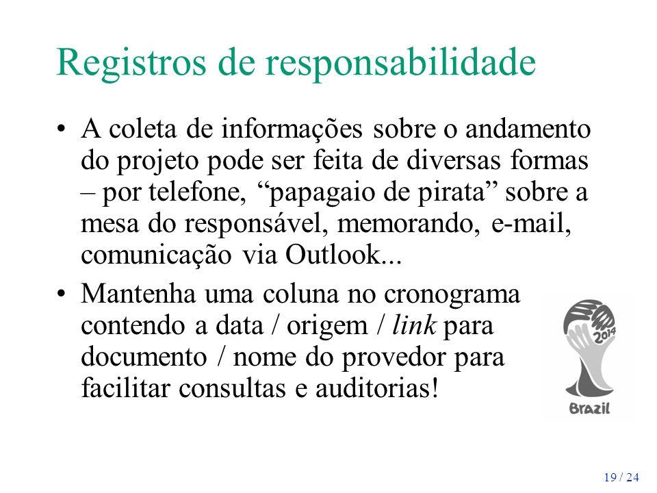 19 / 24 Registros de responsabilidade A coleta de informações sobre o andamento do projeto pode ser feita de diversas formas – por telefone, papagaio