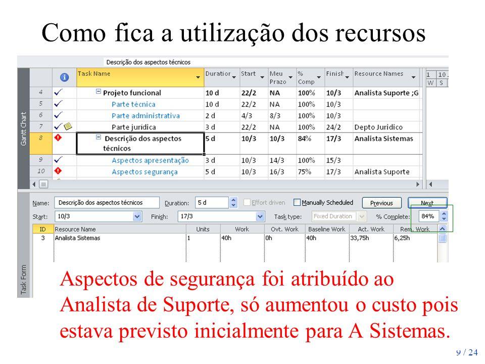 9 / 24 Como fica a utilização dos recursos Aspectos de segurança foi atribuído ao Analista de Suporte, só aumentou o custo pois estava previsto inicia