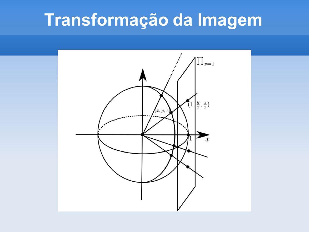 Transformação da Imagem