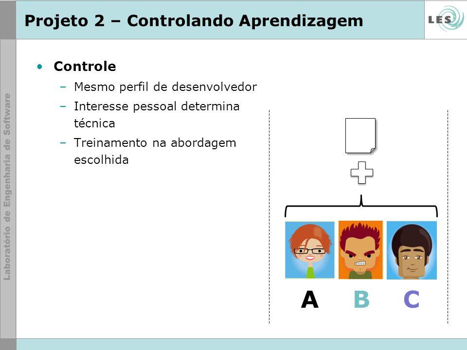 Projeto 2 – Controlando Aprendizagem Controle –Mesmo perfil de desenvolvedor –Interesse pessoal determina técnica –Treinamento na abordagem escolhida