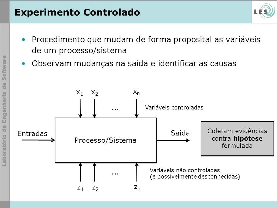 Experimento Controlado Procedimento que mudam de forma proposital as variáveis de um processo/sistema Observam mudanças na saída e identificar as caus