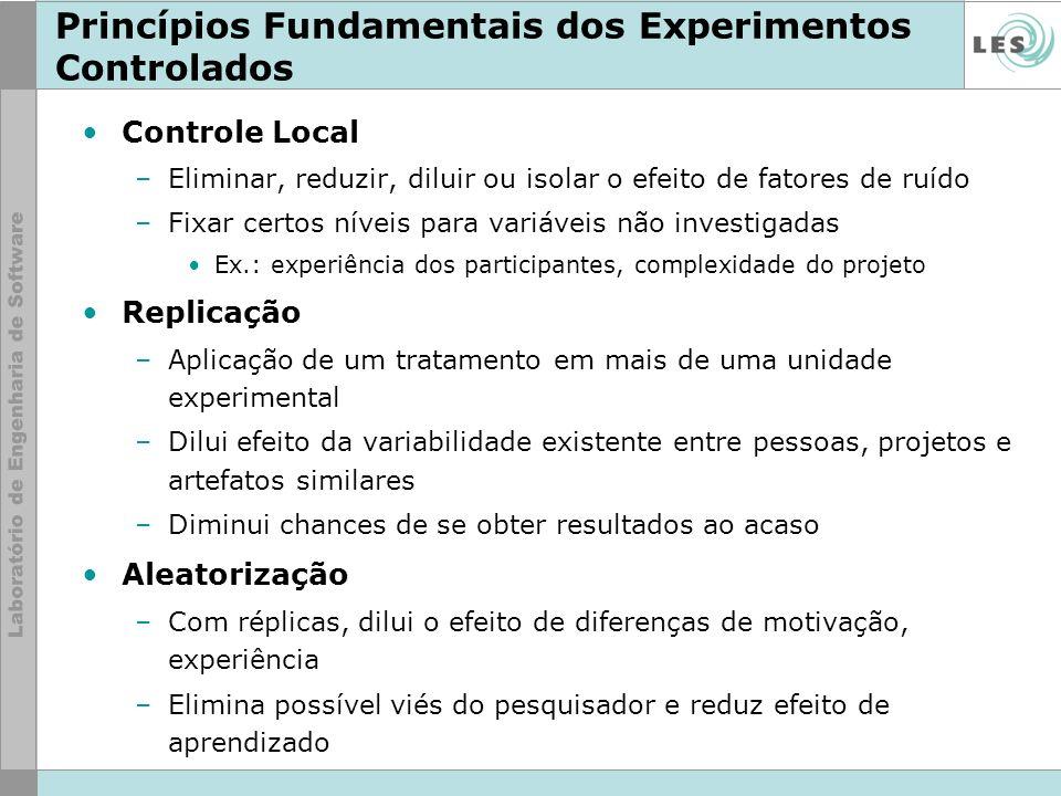 Princípios Fundamentais dos Experimentos Controlados Controle Local –Eliminar, reduzir, diluir ou isolar o efeito de fatores de ruído –Fixar certos ní