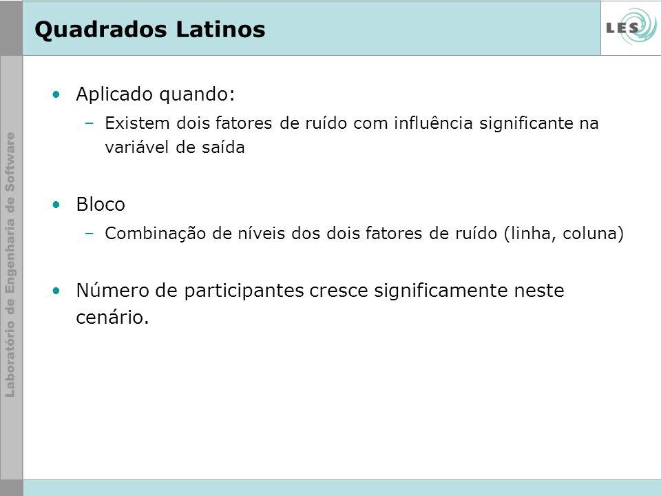 Quadrados Latinos Aplicado quando: –Existem dois fatores de ruído com influência significante na variável de saída Bloco –Combinação de níveis dos doi