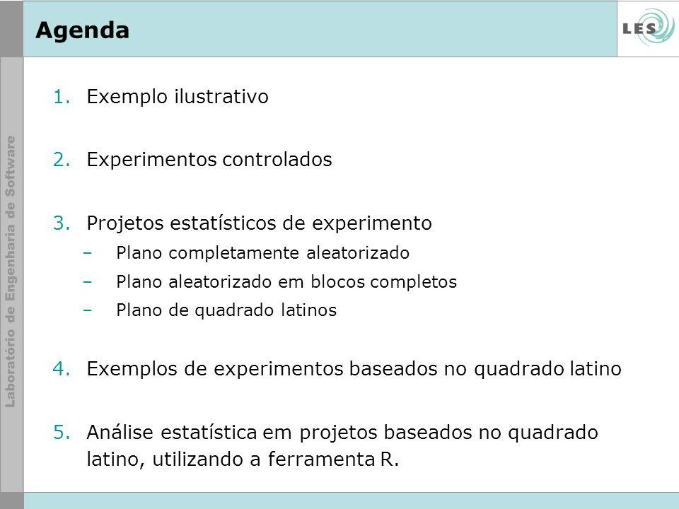 Agenda 1.Exemplo ilustrativo 2.Experimentos controlados 3.Projetos estatísticos de experimento –Plano completamente aleatorizado –Plano aleatorizado e