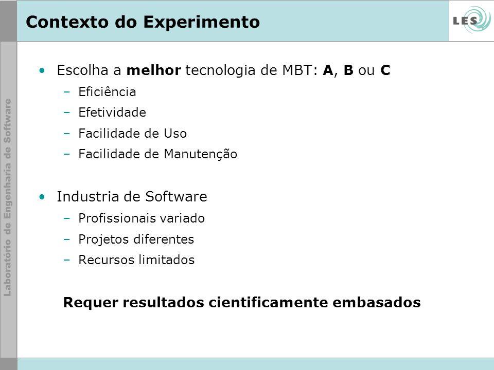 Contexto do Experimento Escolha a melhor tecnologia de MBT: A, B ou C –Eficiência –Efetividade –Facilidade de Uso –Facilidade de Manutenção Industria