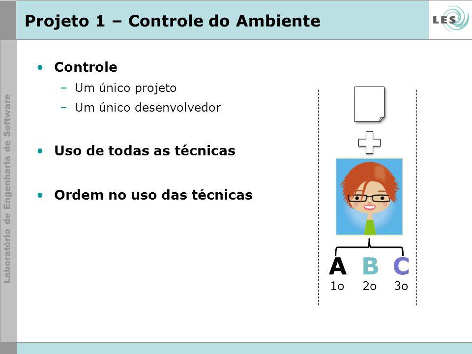 Projeto 1 – Controle do Ambiente Controle –Um único projeto –Um único desenvolvedor Uso de todas as técnicas Ordem no uso das técnicas ABC 1o2o3o