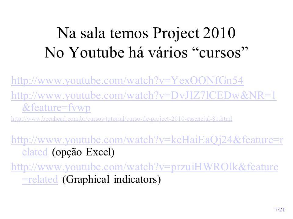 7/21 Na sala temos Project 2010 No Youtube há vários cursos http://www.youtube.com/watch?v=YexOONfGn54 http://www.youtube.com/watch?v=DvJIZ7lCEDw&NR=1