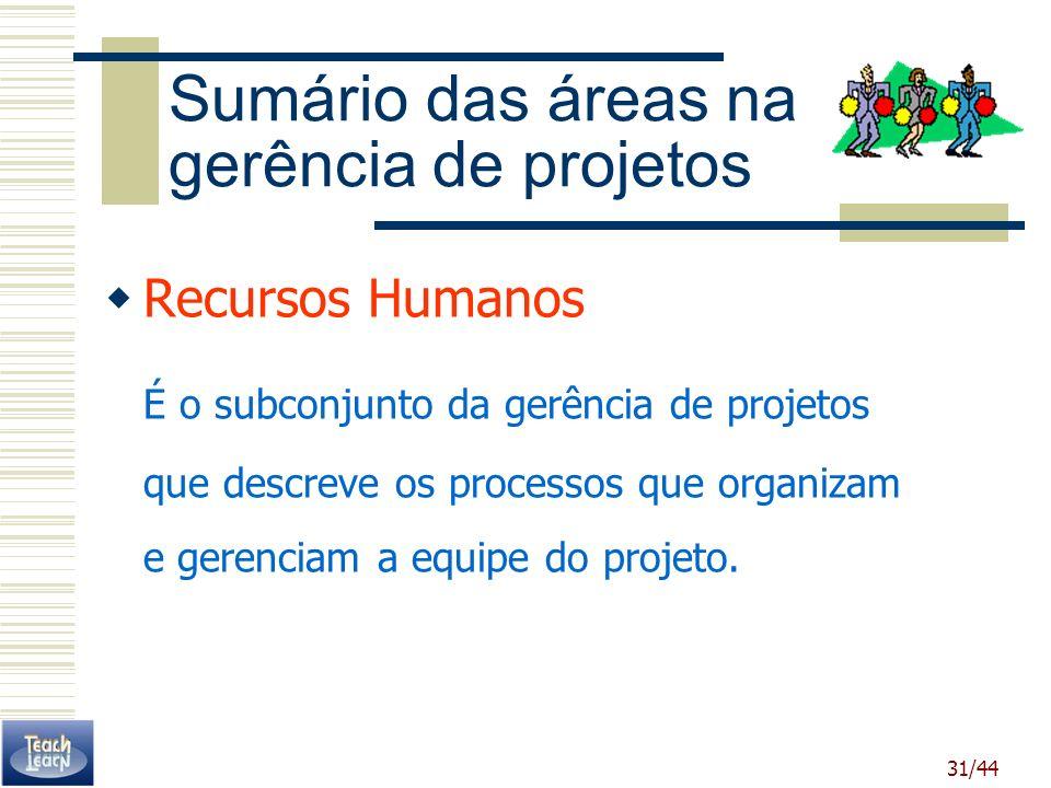 31/44 Sumário das áreas na gerência de projetos Recursos Humanos É o subconjunto da gerência de projetos que descreve os processos que organizam e ger