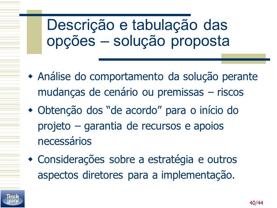 40/44 Descrição e tabulação das opções – solução proposta Análise do comportamento da solução perante mudanças de cenário ou premissas – riscos Obtenç