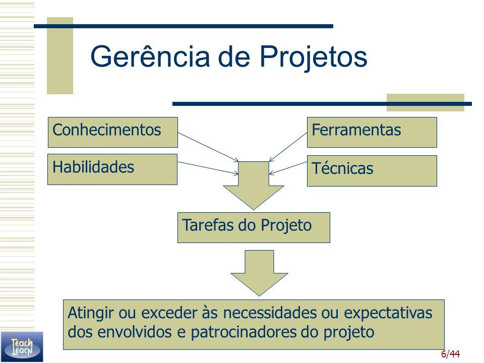 6/44 Gerência de Projetos Conhecimentos Habilidades Ferramentas Técnicas Tarefas do Projeto Atingir ou exceder às necessidades ou expectativas dos env