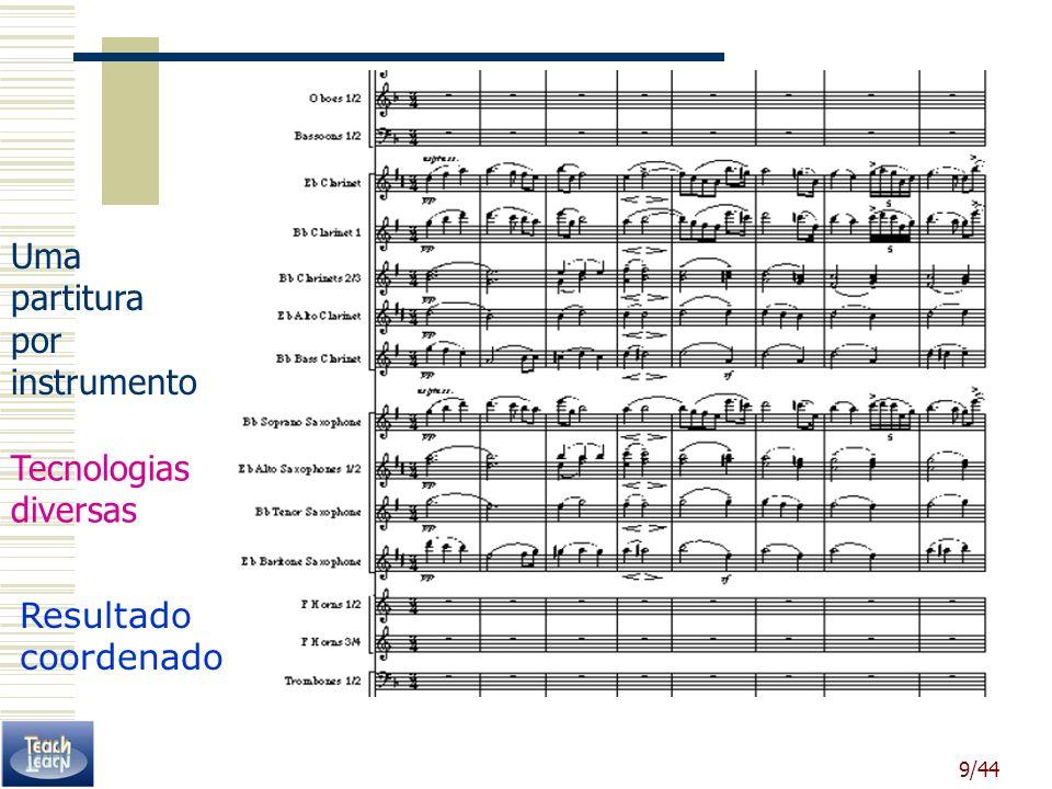 9/44 Uma partitura por instrumento Tecnologias diversas Resultado coordenado