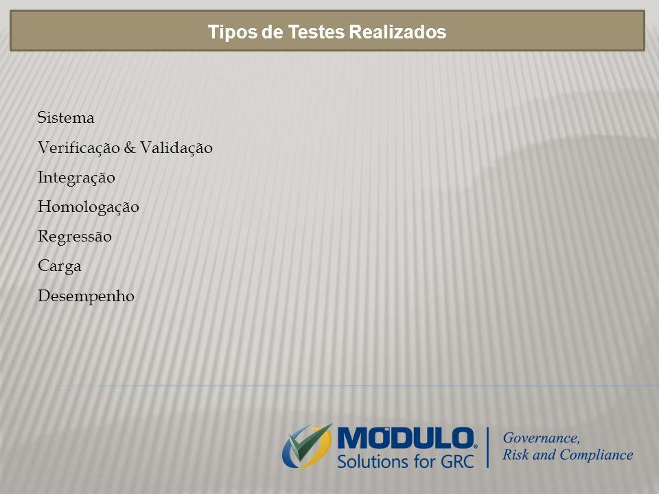 Sistema Verificação & Validação Integração Homologação Regressão Carga Desempenho Tipos de Testes Realizados