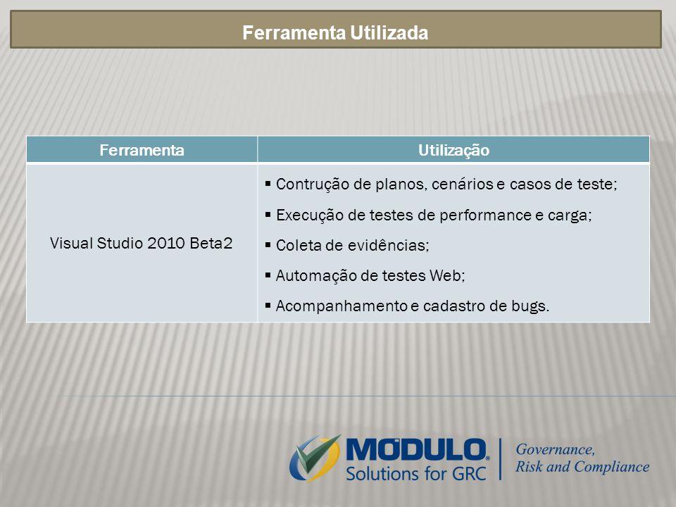 FerramentaUtilização Visual Studio 2010 Beta2 Contrução de planos, cenários e casos de teste; Execução de testes de performance e carga; Coleta de evidências; Automação de testes Web; Acompanhamento e cadastro de bugs.