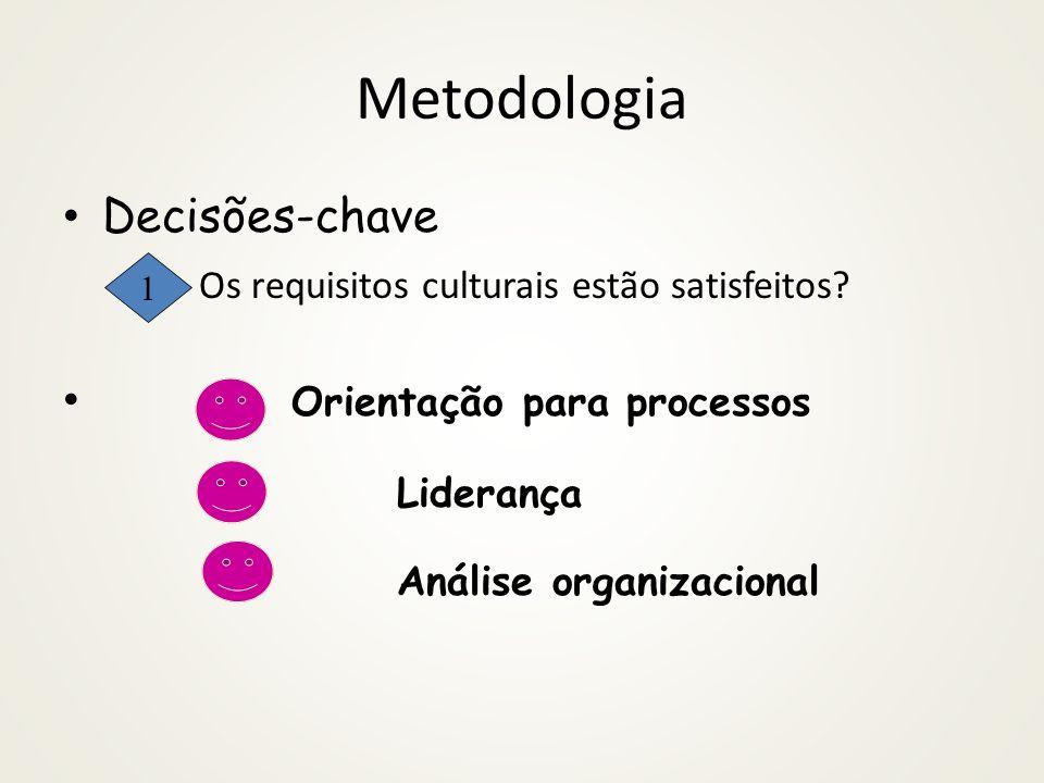 Metodologia 16 /72 Melhoria dos processos Análise do Processo de trabalho Vai para melhoria do produto Requisitos culturais 1234