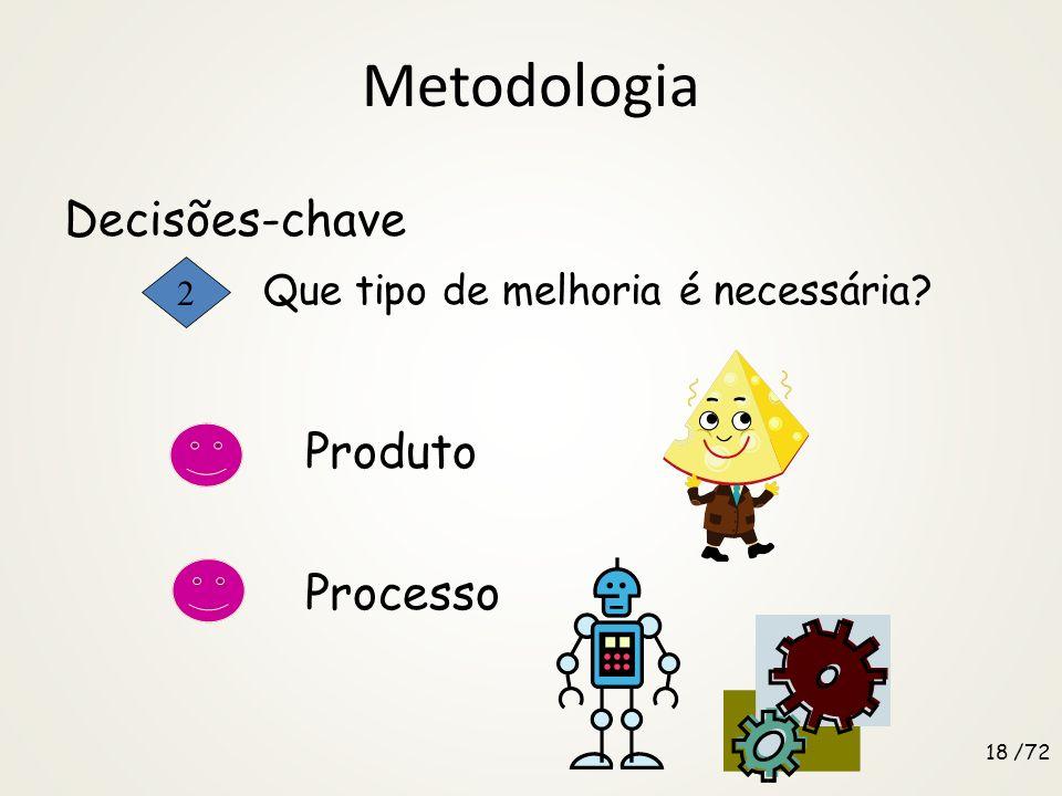 Metodologia Decisões-chave Os requisitos culturais estão satisfeitos? Orientação para processos Liderança Análise organizacional 1