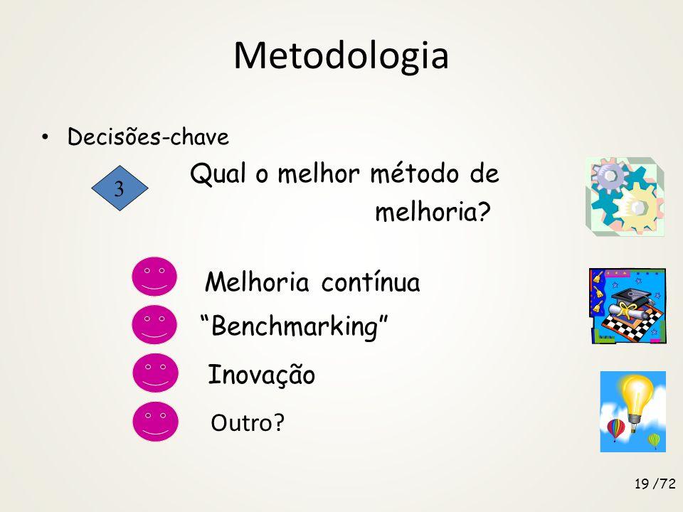 Metodologia Decisões-chave Que tipo de melhoria é necessária? Produto Processo 18 /72 2