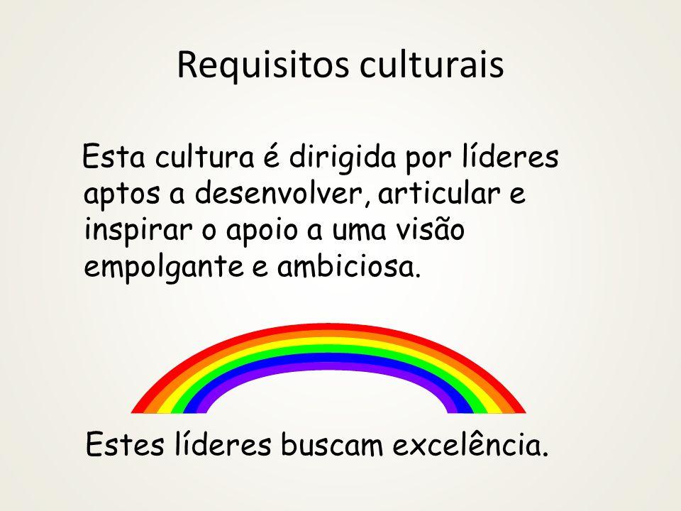 Requisitos culturais Porque as pessoas falham na melhoria das organizações? Ausência de suporte cultural - A cultura deve ser condutora de mudanças: f