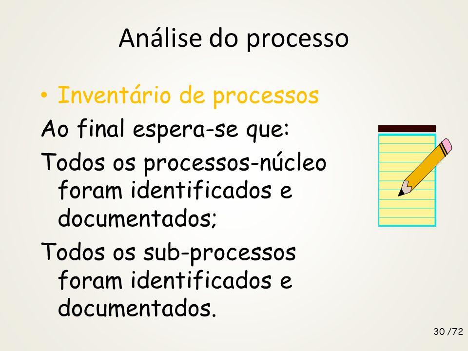 Análise do processo A primeira fase determina, estuda e trabalha sobre os processos núcleo da organização (core-process) confecção do produto, geração