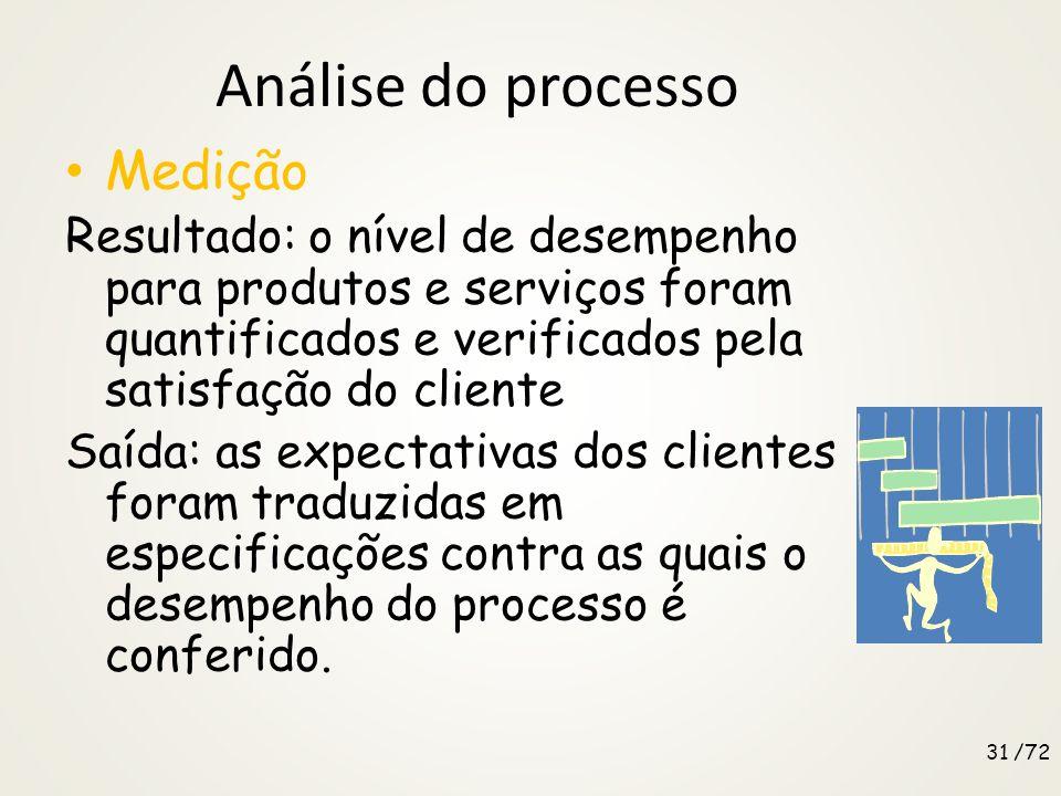 Análise do processo Inventário de processos Ao final espera-se que: Todos os processos-núcleo foram identificados e documentados; Todos os sub-process