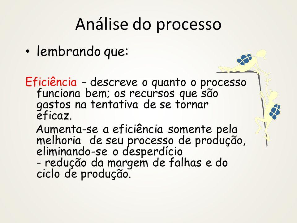 Análise do processo lembrando que: Eficácia - descreve o que é produzido em relação ao que os clientes precisam ou esperam; aumenta-se a eficácia melh