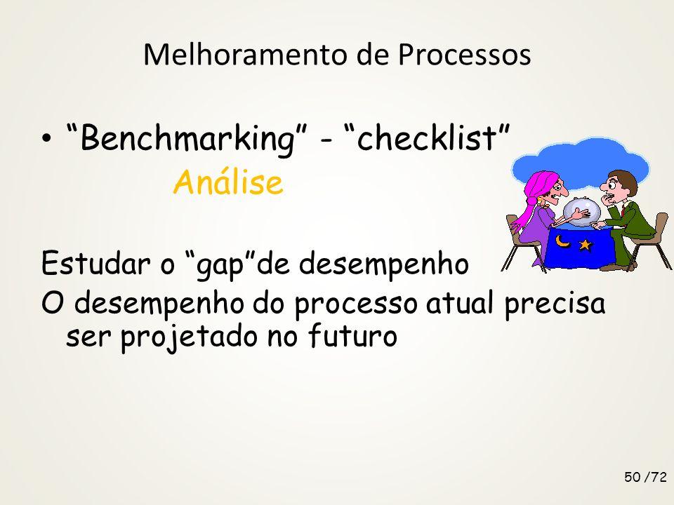 Melhoramento de Processos Benchmarking - checklist Plano Verificar se o método de benchmarking é o mais aplicável ao caso do que a melhoria contínua o