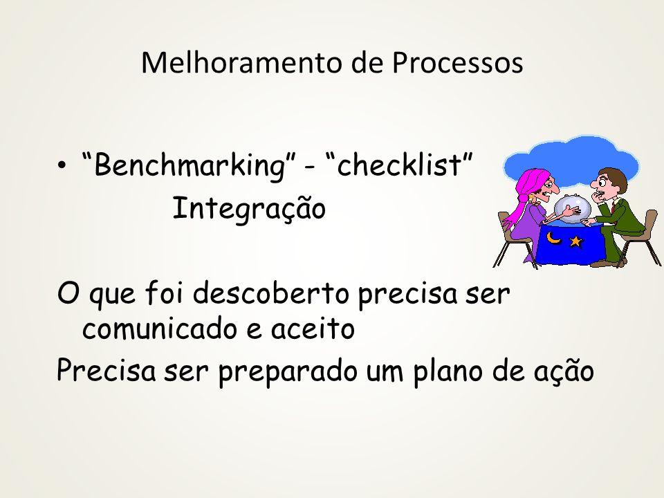 Melhoramento de Processos Benchmarking - checklist Análise Estudar o gapde desempenho O desempenho do processo atual precisa ser projetado no futuro 5