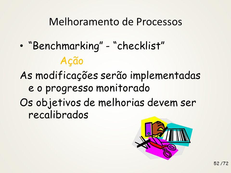 Melhoramento de Processos Benchmarking - checklist Integração O que foi descoberto precisa ser comunicado e aceito Precisa ser preparado um plano de a
